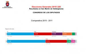 elecciones_dic15_2