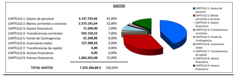 presupuestos_feb16_2