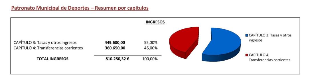 presupuestos_feb16_3